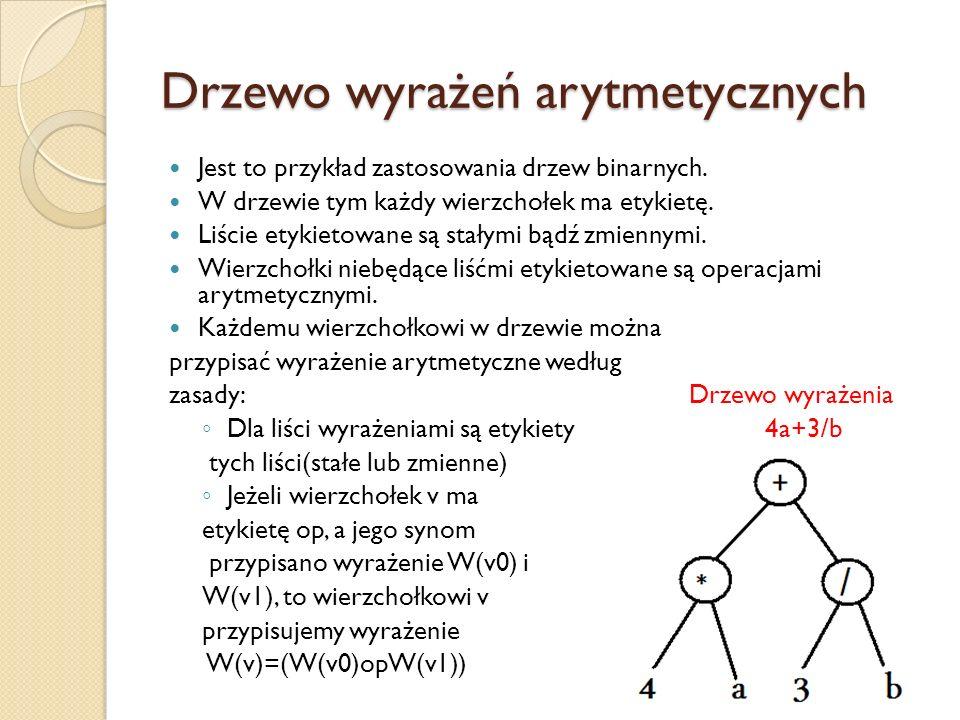 Drzewo wyrażeń arytmetycznych