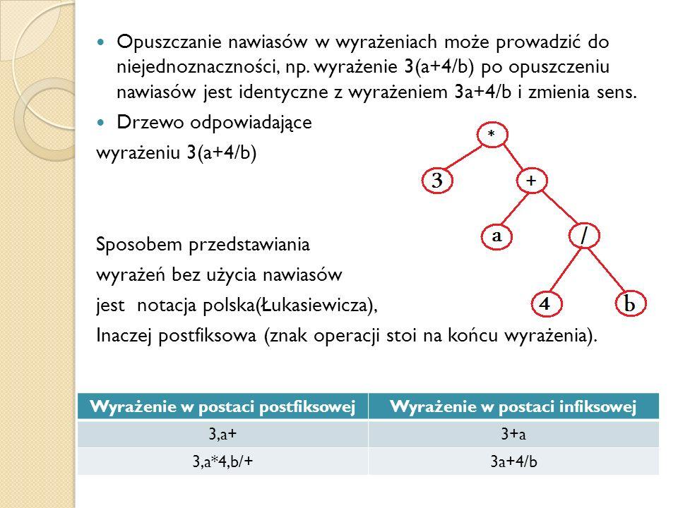 Wyrażenie w postaci postfiksowej Wyrażenie w postaci infiksowej