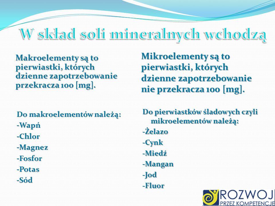 W skład soli mineralnych wchodzą