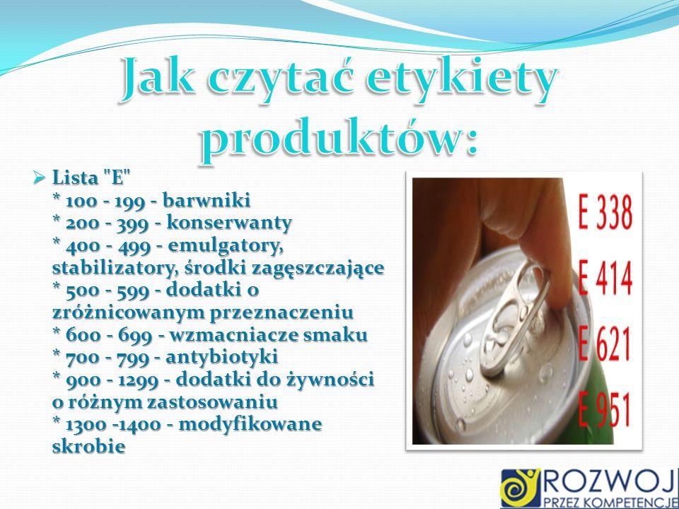 Jak czytać etykiety produktów: