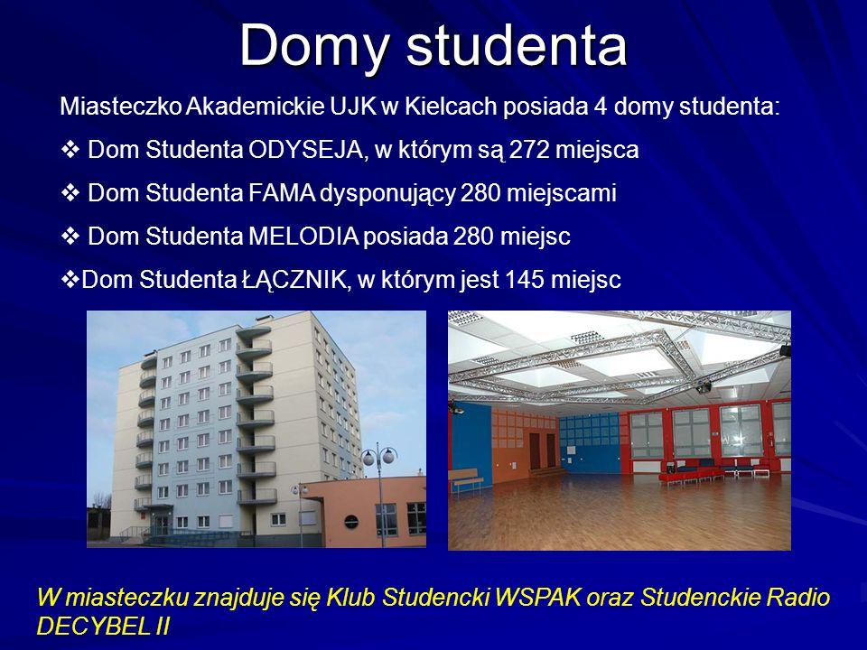 Domy studenta Miasteczko Akademickie UJK w Kielcach posiada 4 domy studenta: Dom Studenta ODYSEJA, w którym są 272 miejsca.