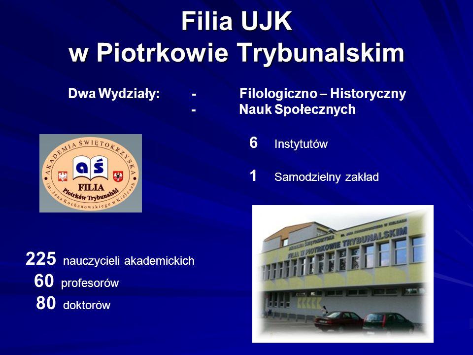Filia UJK w Piotrkowie Trybunalskim