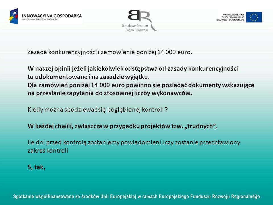 Zasada konkurencyjności i zamówienia poniżej 14 000 euro.