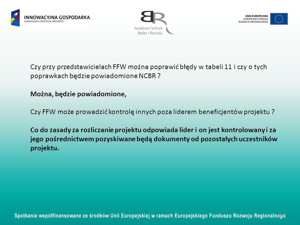 Czy przy przedstawicielach FFW można poprawić błędy w tabeli 11 i czy o tych poprawkach będzie powiadomione NCBR