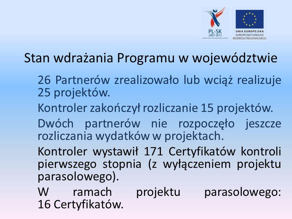 Stan wdrażania Programu w województwie