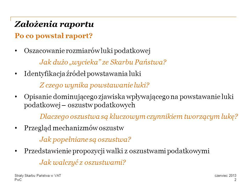 Założenia raportu Po co powstał raport