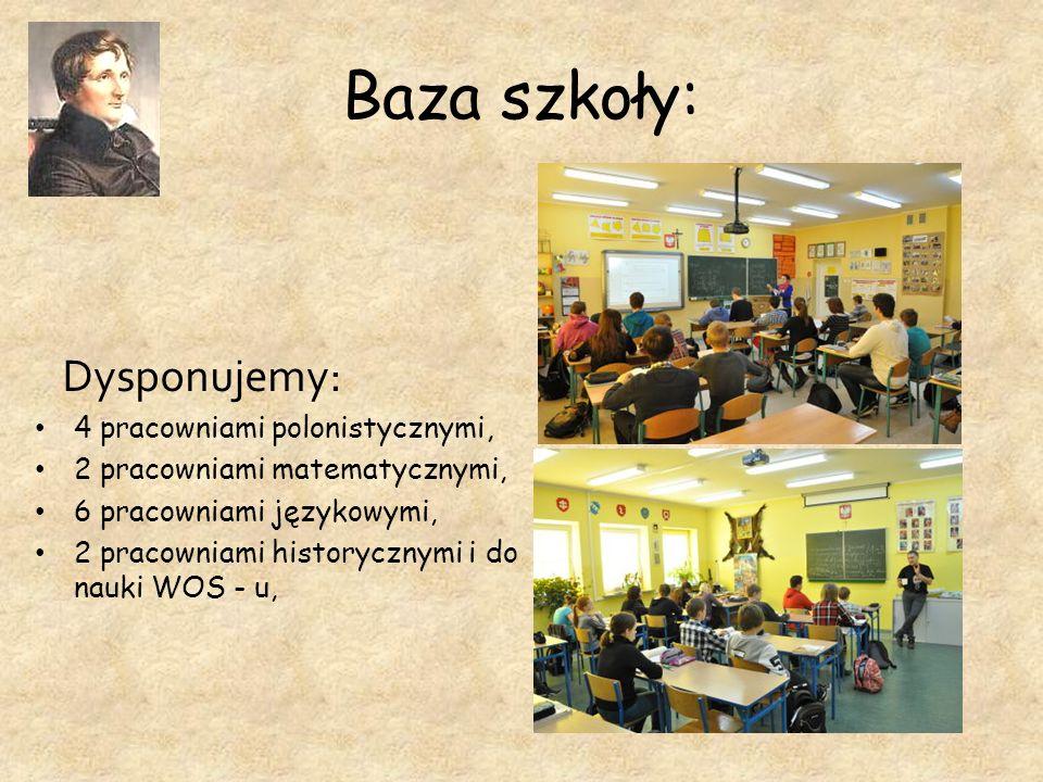 Baza szkoły: Dysponujemy: 4 pracowniami polonistycznymi,