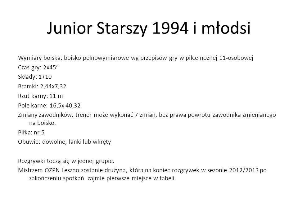 Junior Starszy 1994 i młodsi