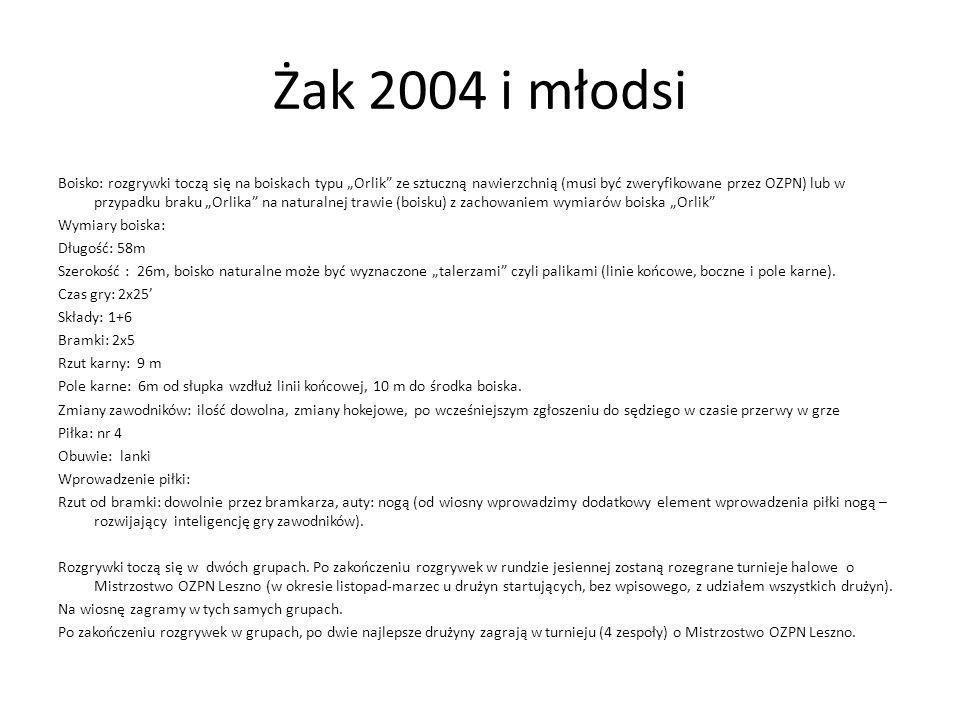 Żak 2004 i młodsi
