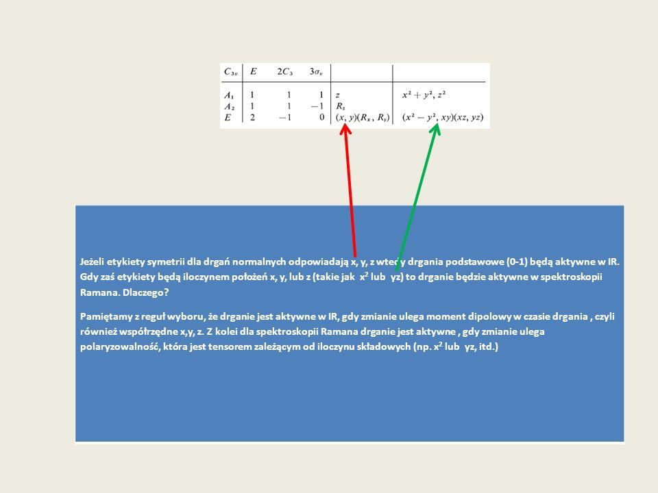 Jeżeli etykiety symetrii dla drgań normalnych odpowiadają x, y, z wtedy drgania podstawowe (0-1) będą aktywne w IR. Gdy zaś etykiety będą iloczynem położeń x, y, lub z (takie jak x2 lub yz) to drganie będzie aktywne w spektroskopii Ramana. Dlaczego