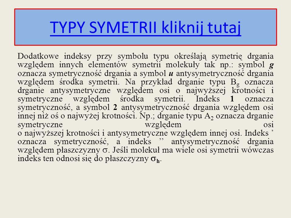 TYPY SYMETRII kliknij tutaj