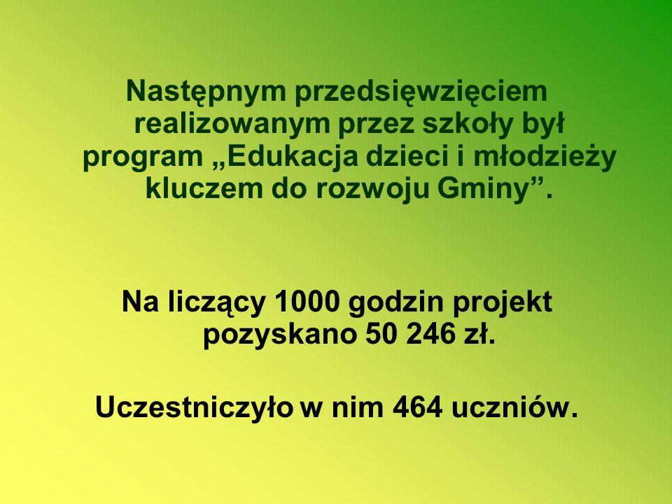 Na liczący 1000 godzin projekt pozyskano 50 246 zł.