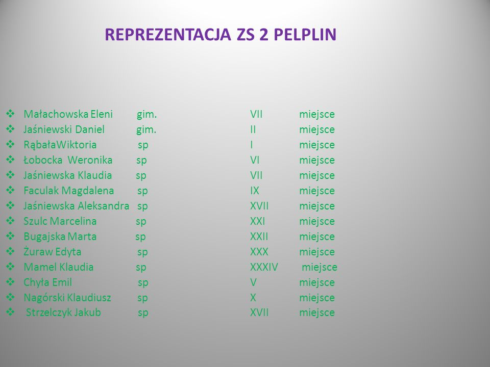 REPREZENTACJA ZS 2 PELPLIN