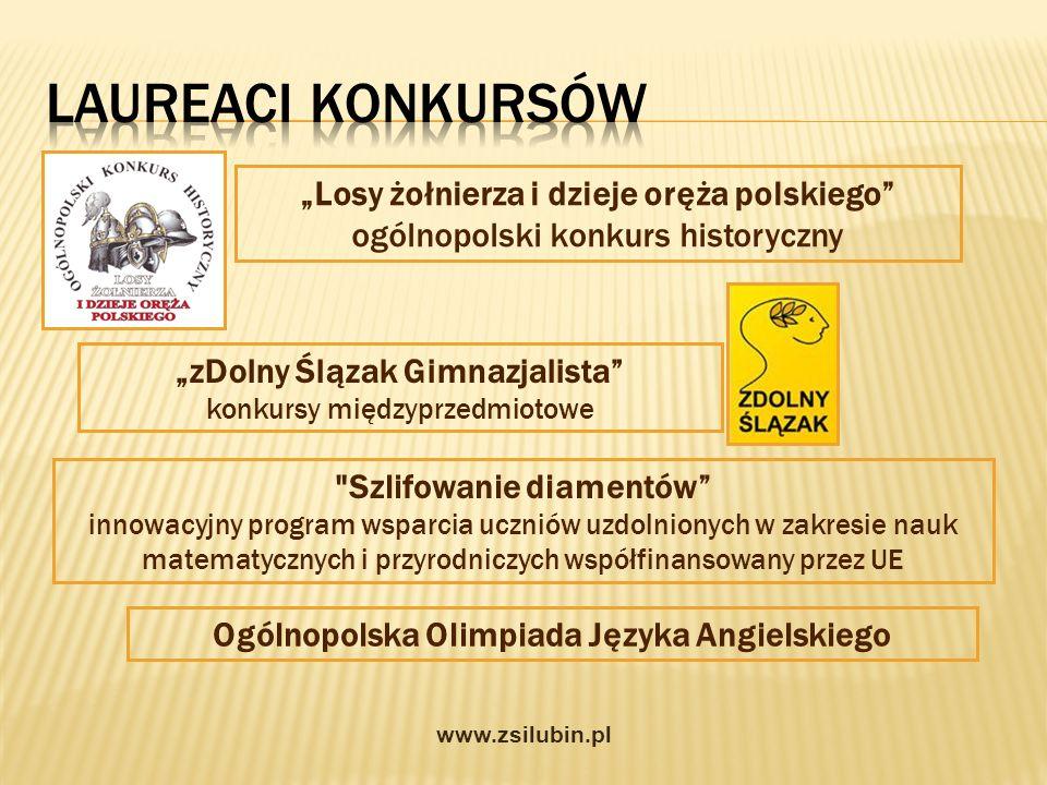 """Laureaci konkursów """"Losy żołnierza i dzieje oręża polskiego"""