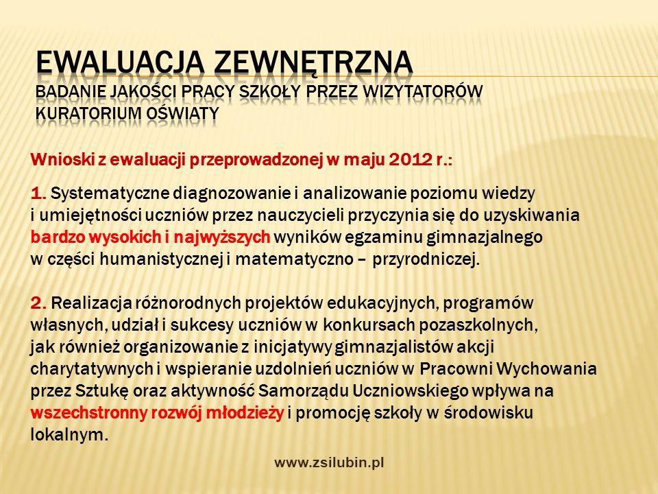Ewaluacja zewnętrzna Badanie jakości pracy szkoły przez wizytatorów Kuratorium Oświaty