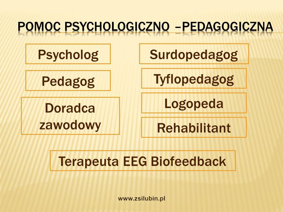 Pomoc psychologiczno –Pedagogiczna