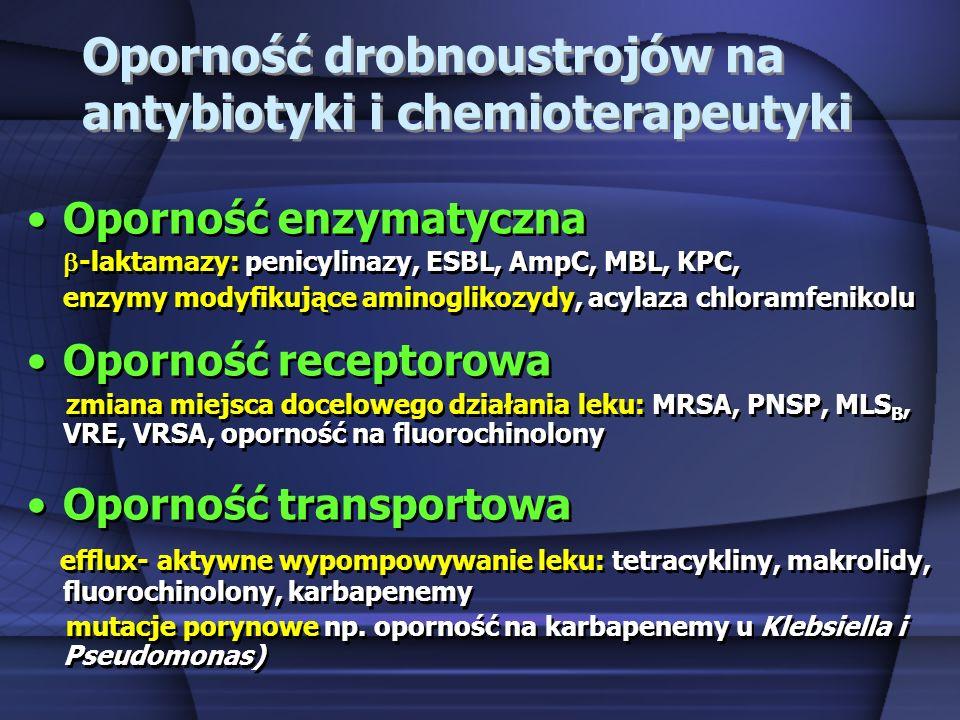 Oporność drobnoustrojów na antybiotyki i chemioterapeutyki