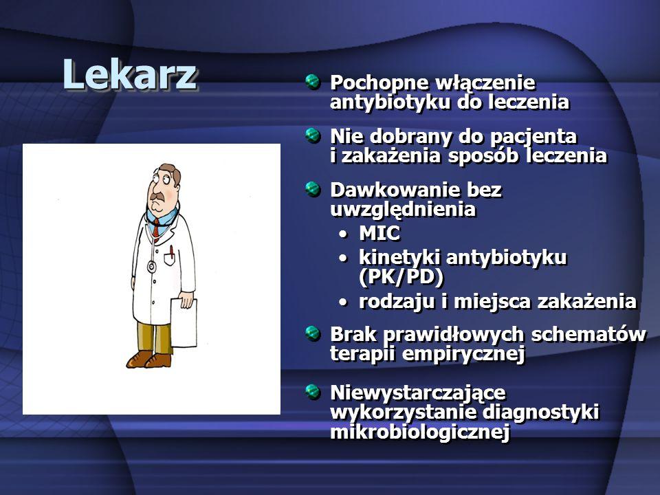 Lekarz Pochopne włączenie antybiotyku do leczenia
