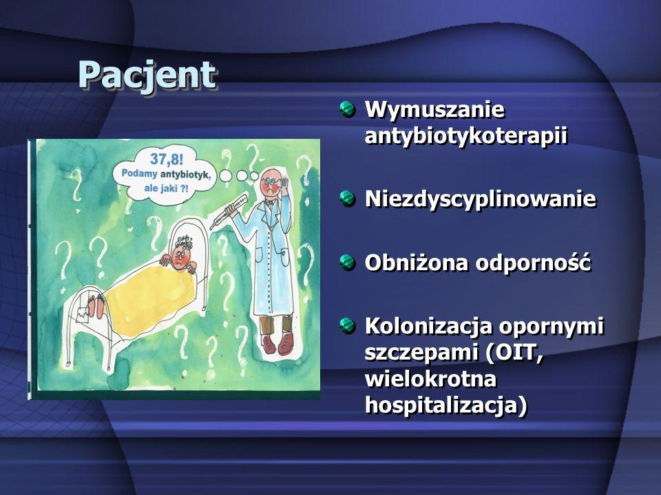 Pacjent Wymuszanie antybiotykoterapii Niezdyscyplinowanie