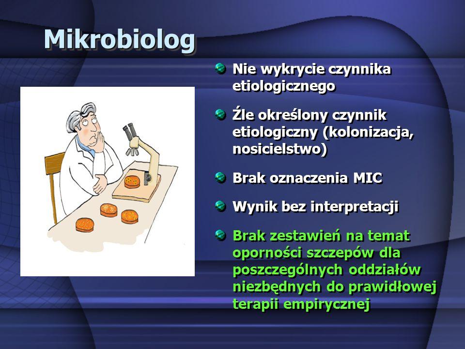 Mikrobiolog Nie wykrycie czynnika etiologicznego
