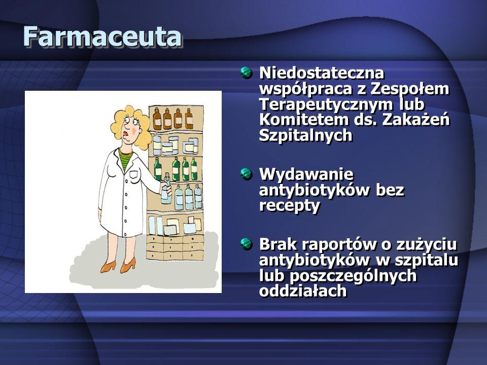 Farmaceuta Niedostateczna współpraca z Zespołem Terapeutycznym lub Komitetem ds. Zakażeń Szpitalnych.