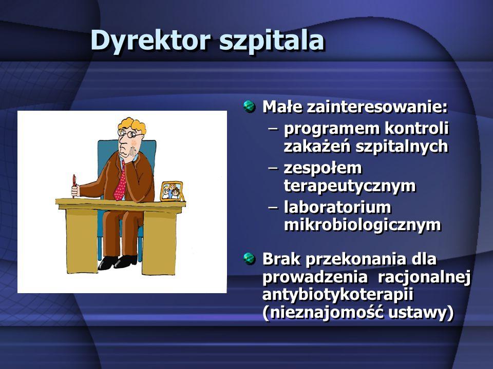 Dyrektor szpitala Małe zainteresowanie: