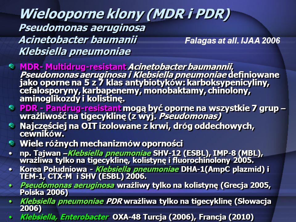 Wielooporne klony (MDR i PDR) Pseudomonas aeruginosa Acinetobacter baumanii Klebsiella pneumoniae