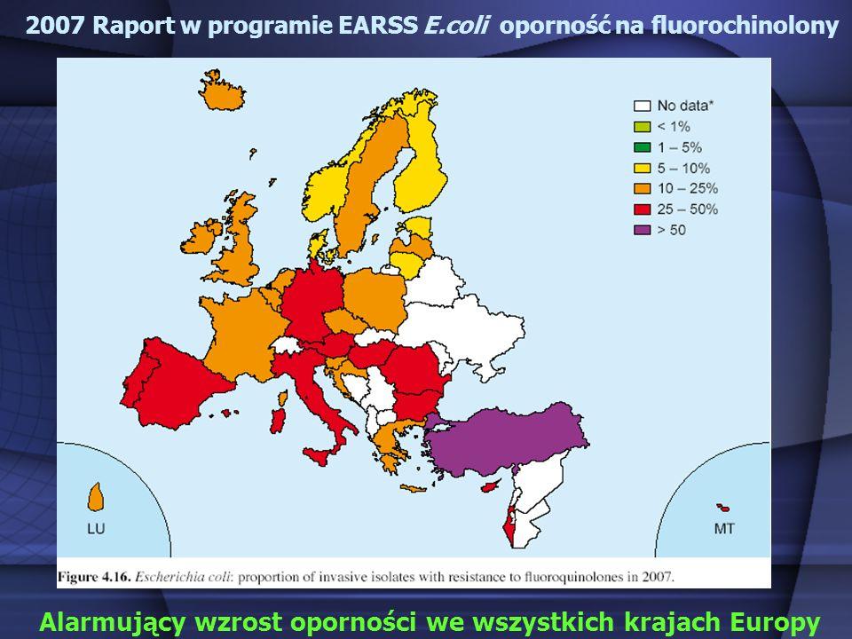 2007 Raport w programie EARSS E.coli oporność na fluorochinolony