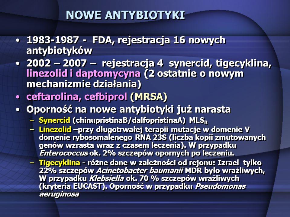NOWE ANTYBIOTYKI 1983-1987 - FDA, rejestracja 16 nowych antybiotyków