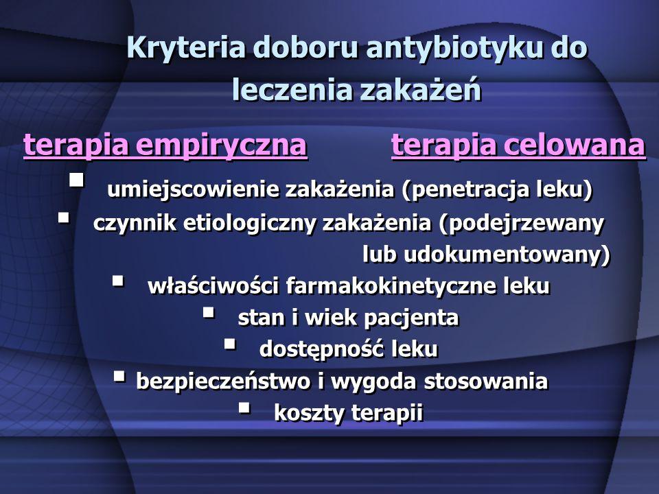 Kryteria doboru antybiotyku do leczenia zakażeń