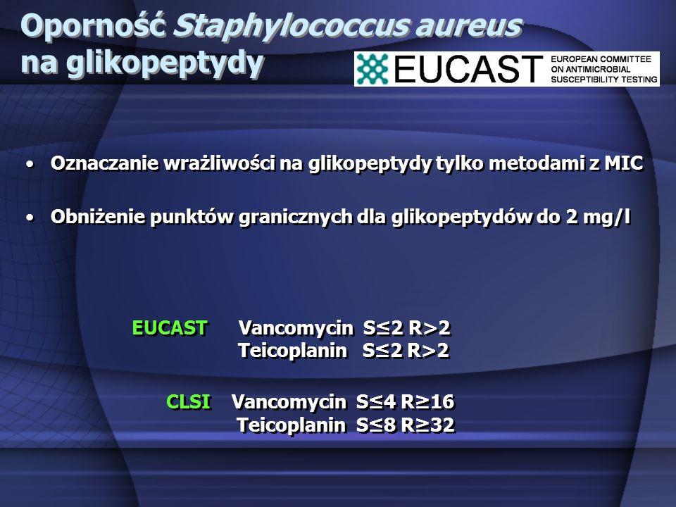 Oporność Staphylococcus aureus na glikopeptydy