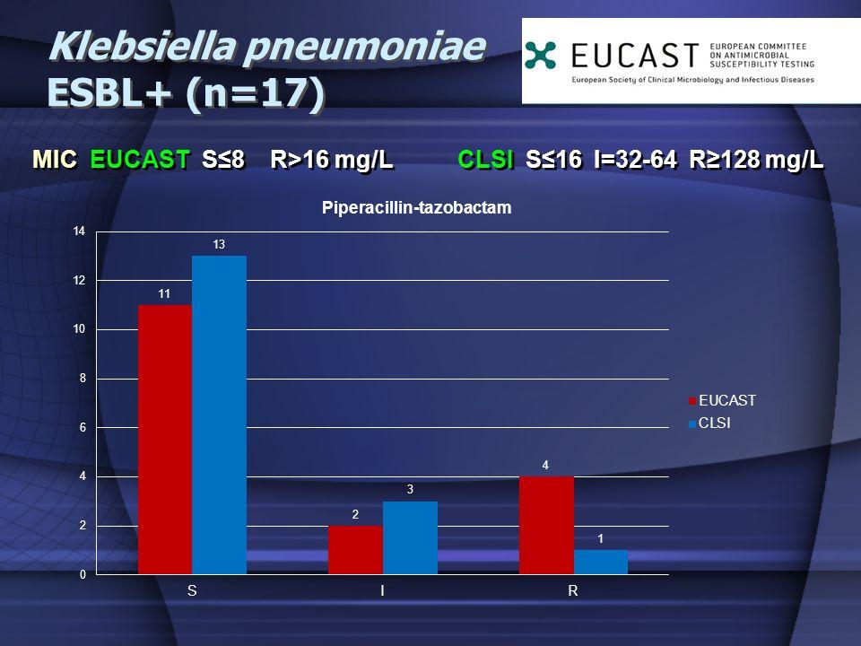 Klebsiella pneumoniae ESBL+ (n=17)