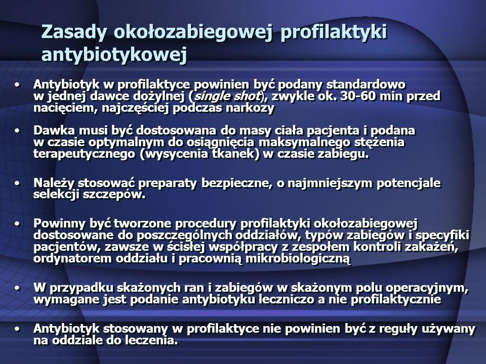 Zasady okołozabiegowej profilaktyki antybiotykowej