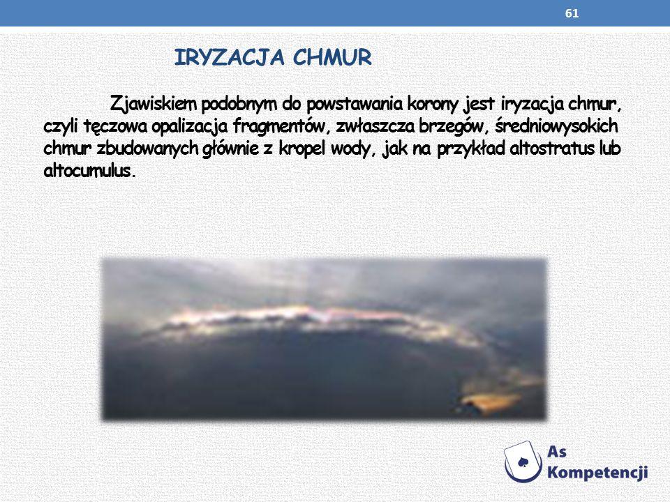 Iryzacja chmur