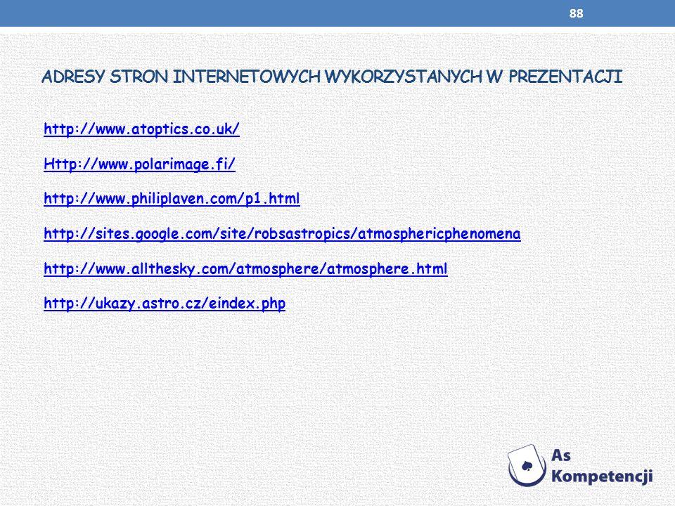 Adresy stron internetowych wykorzystanych w prezentacji
