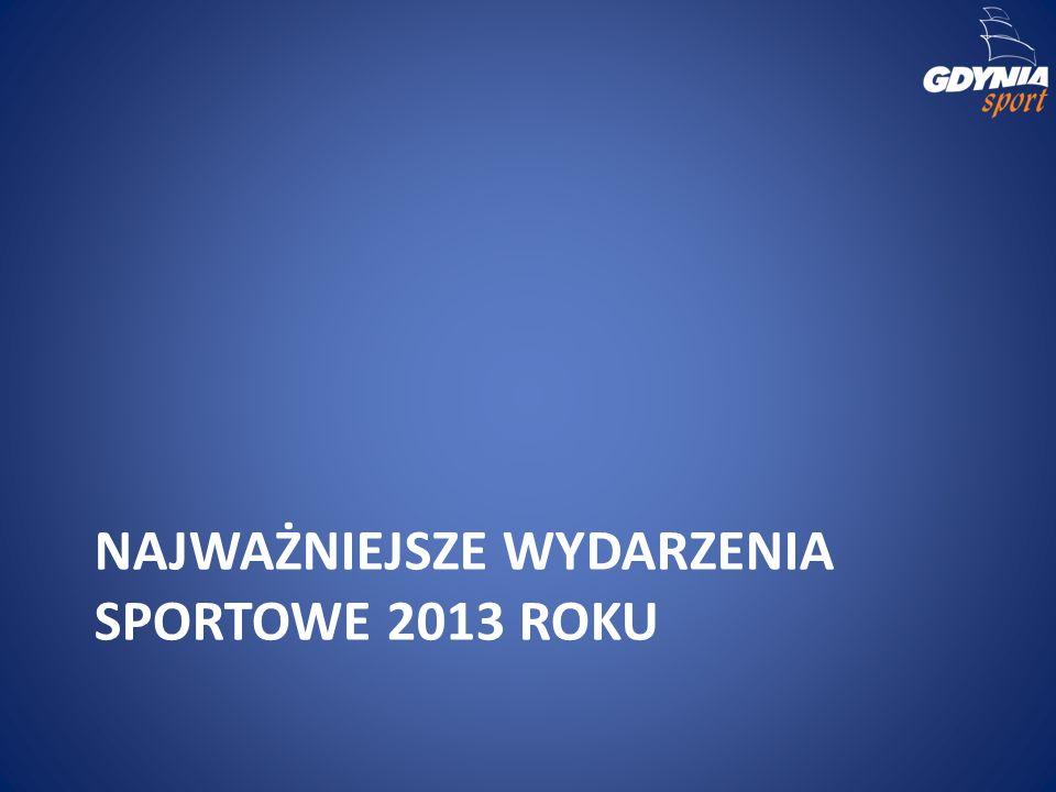 Najważniejsze wydarzenia Sportowe 2013 roku