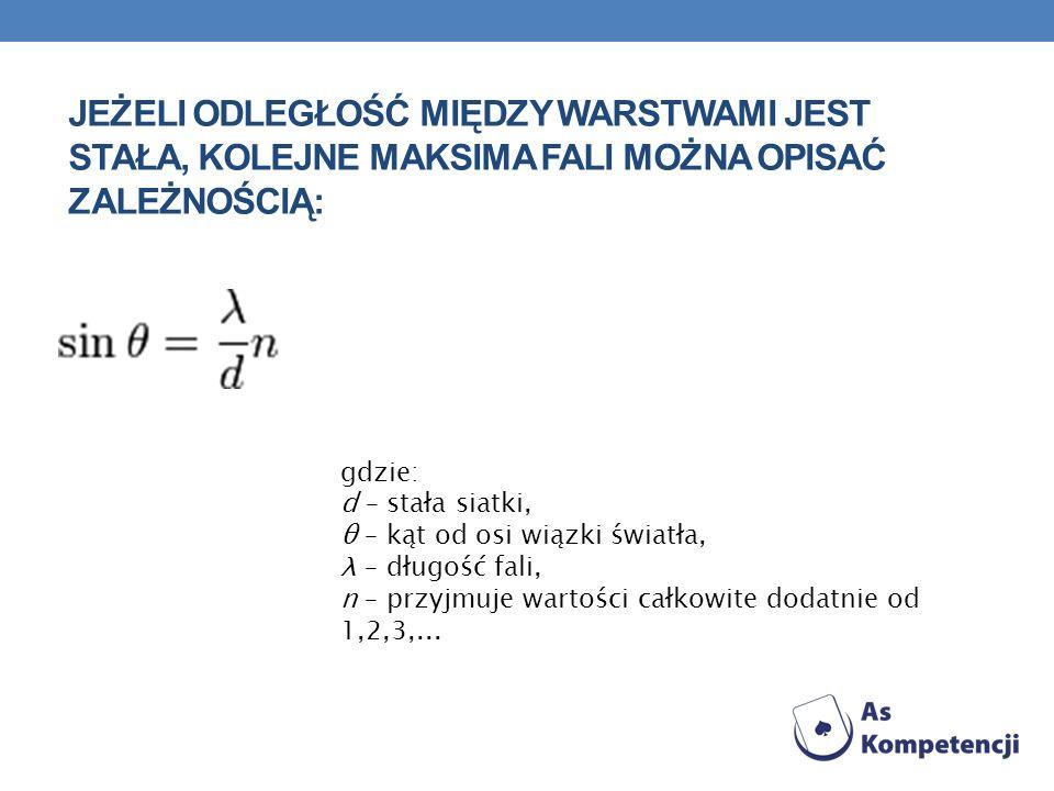 Jeżeli odległość między warstwami jest stała, kolejne maksima fali można opisać zależnością: