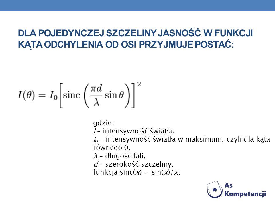 Dla pojedynczej szczeliny jasność w funkcji kąta odchylenia od osi przyjmuje postać: