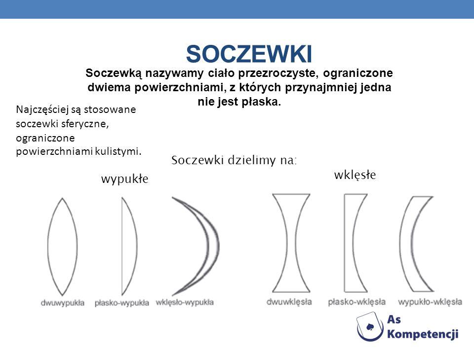 Soczewki Soczewką nazywamy ciało przezroczyste, ograniczone dwiema powierzchniami, z których przynajmniej jedna nie jest płaska.