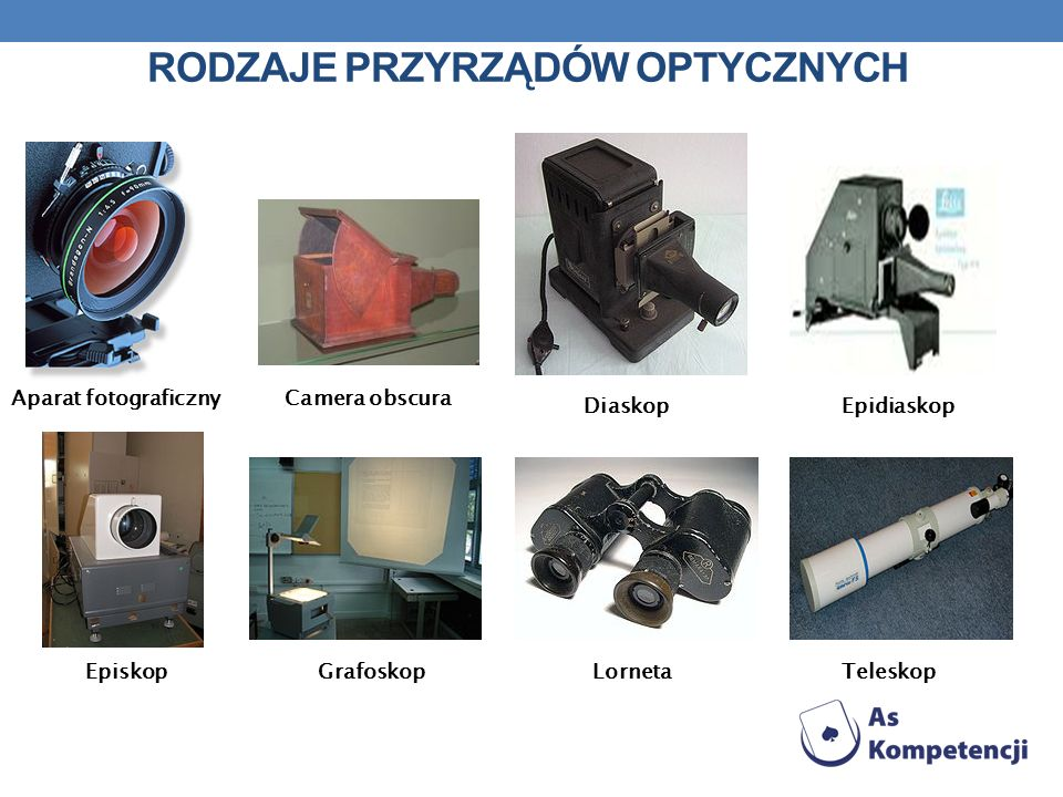 Rodzaje przyrządów optycznych