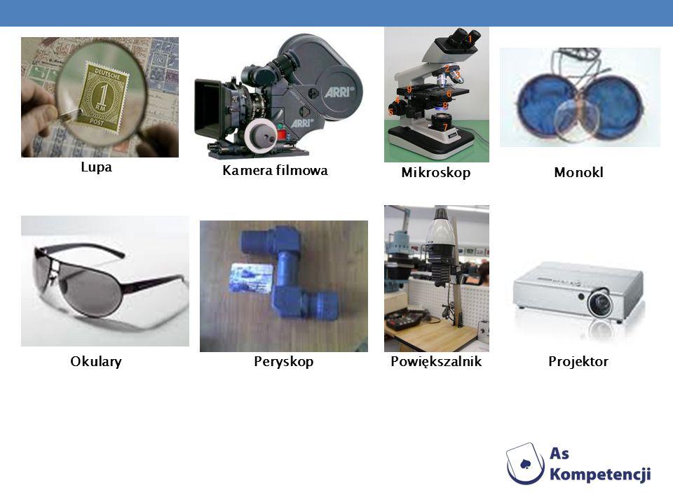 Lupa Kamera filmowa Mikroskop Monokl Okulary Peryskop Powiększalnik Projektor