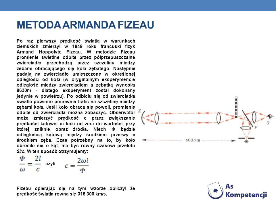 Metoda Armanda Fizeau