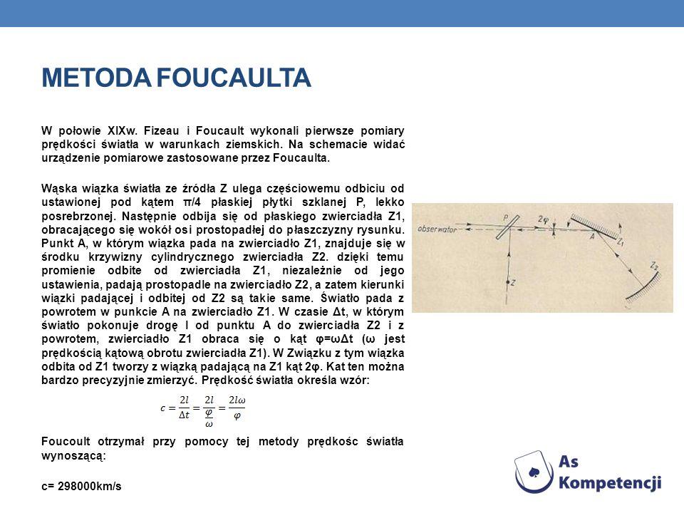 Metoda foucaulta