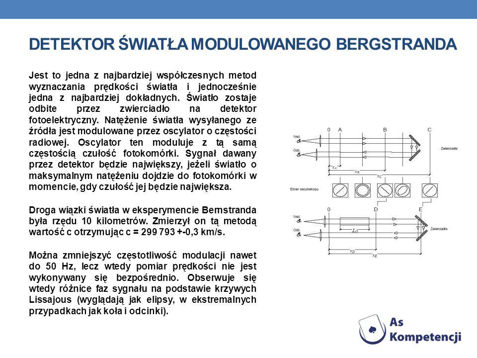 Detektor światła modulowanego Bergstranda
