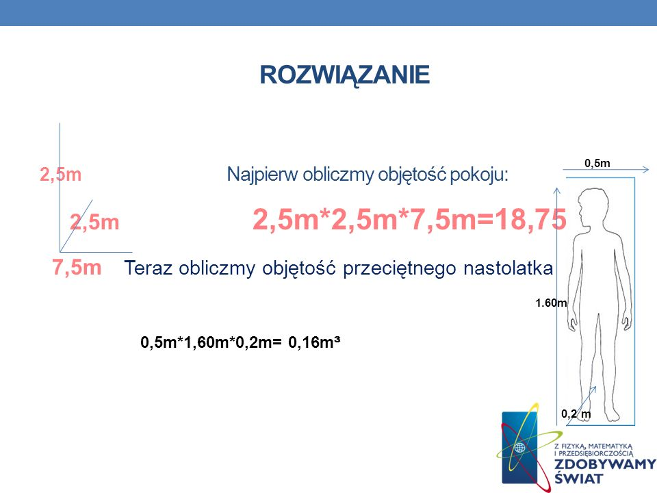 rozwiązanie 2,5m 2,5m*2,5m*7,5m=18,75m³