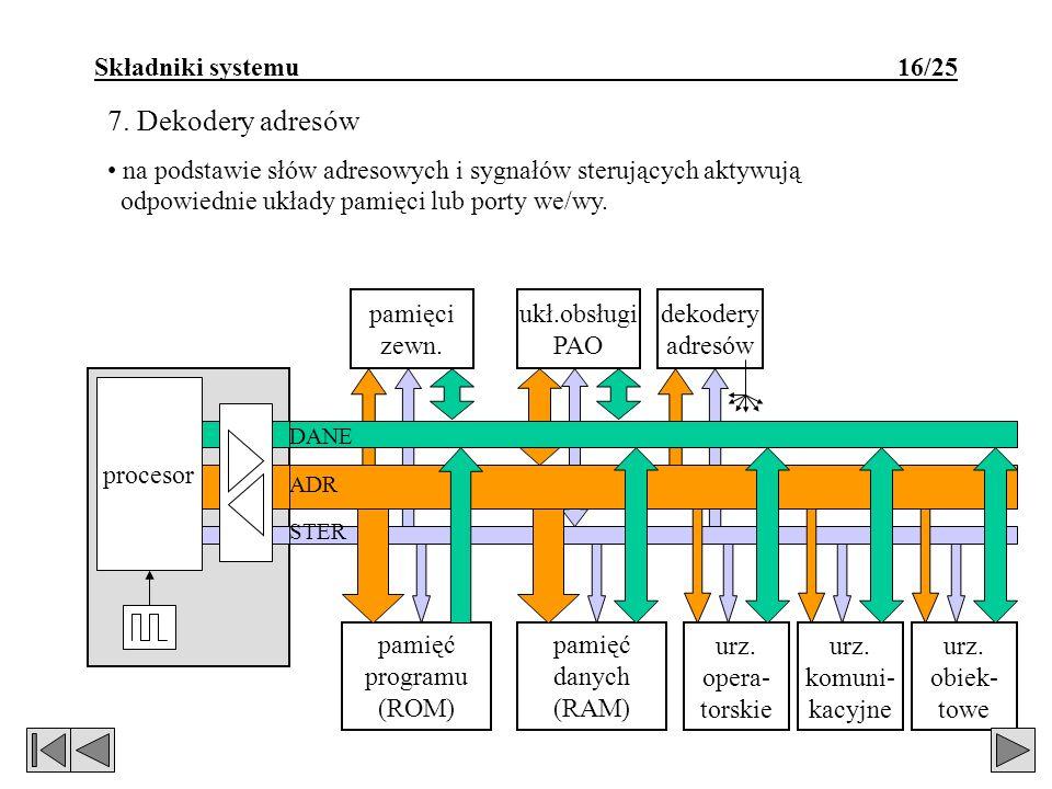 7. Dekodery adresów Składniki systemu 16/25