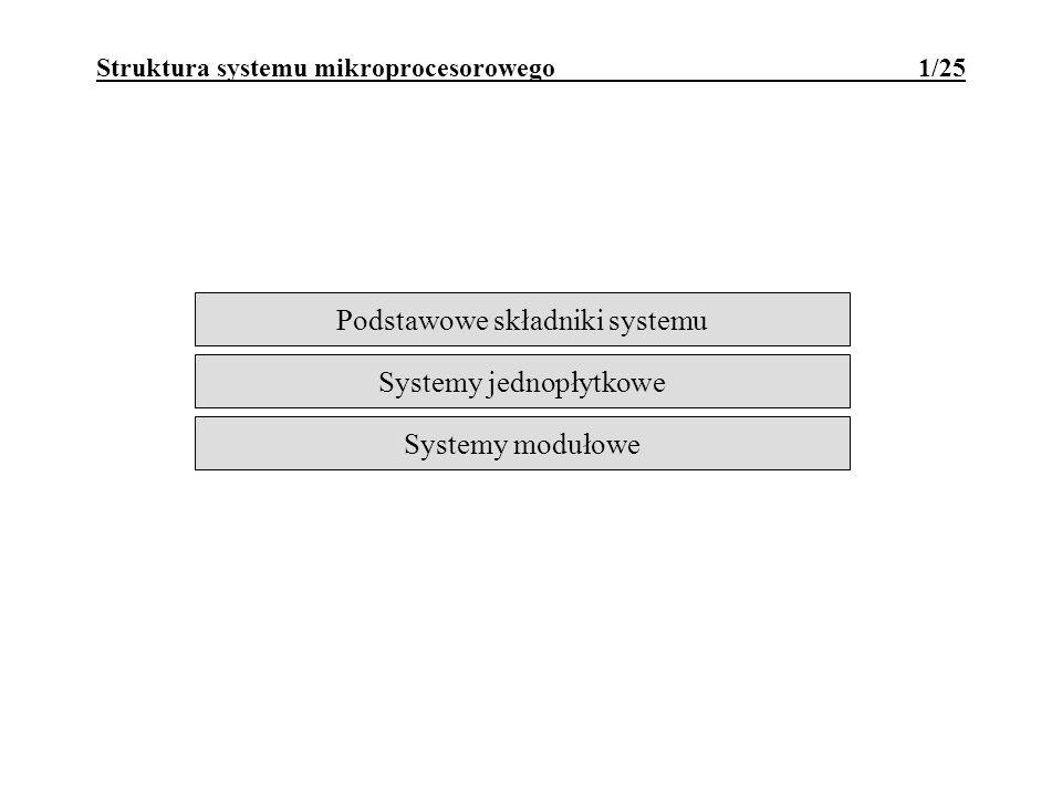 Struktura systemu mikroprocesorowego 1/25
