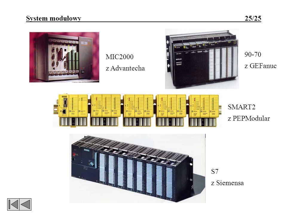 System modułowy 25/25