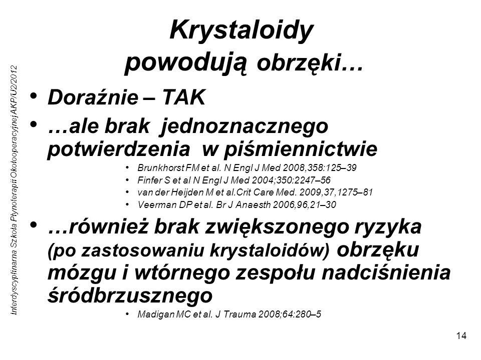 Krystaloidy powodują obrzęki…