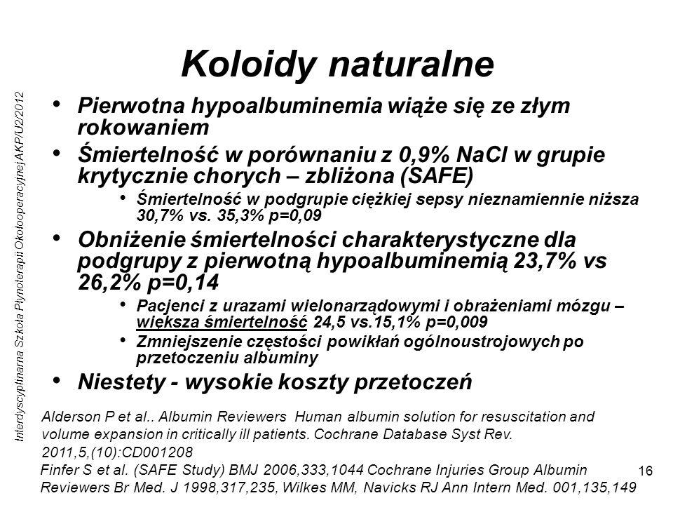 Koloidy naturalne Pierwotna hypoalbuminemia wiąże się ze złym rokowaniem.